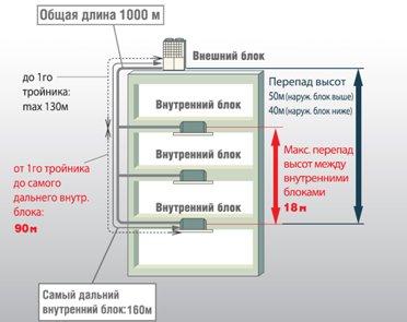 Рис. 1. Компоновка и ограничения на систему КХ6MitsubishiHeavyIndustries.