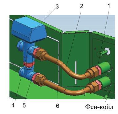 Рис. 4. Схема подключения 3-х ходового клапана к кассетному фанкойлу.