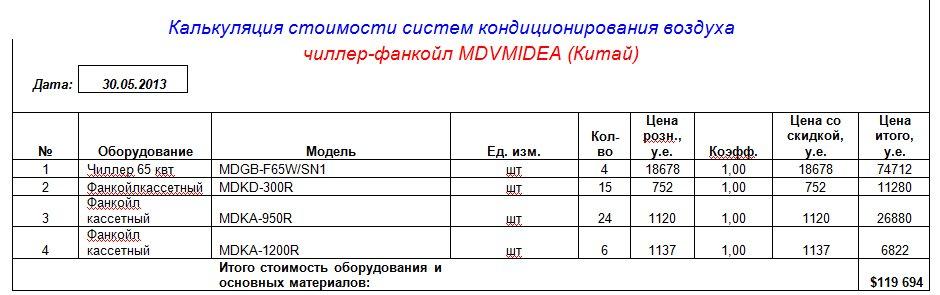 Калькуляция стоимости систем кондиционирования воздуха  чиллер-фанкойл MDVMIDEA (Китай)