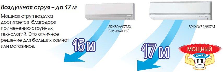 Мощная струя воздуха достигается благодаря применению струйных технологий.