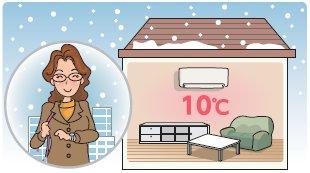 Ночное понижение температуры